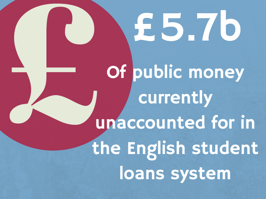 English_student_loans